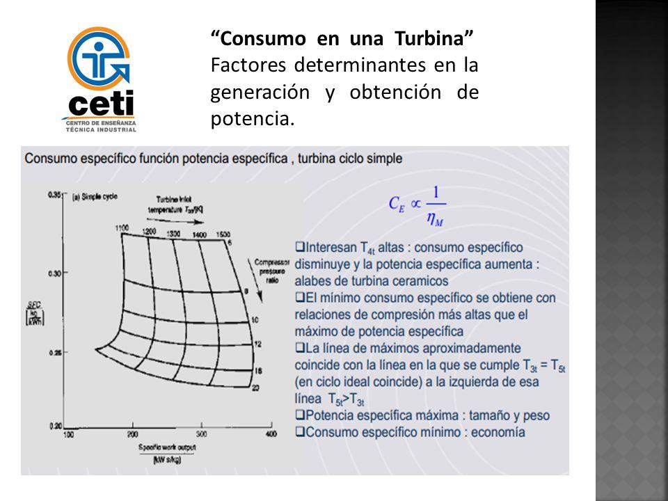 Consumo en una Turbina Factores determinantes en la generación y obtención de potencia.