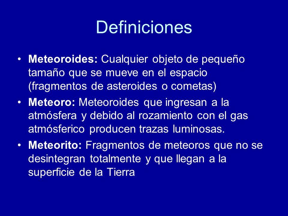 Definiciones Meteoroides: Cualquier objeto de pequeño tamaño que se mueve en el espacio (fragmentos de asteroides o cometas) Meteoro: Meteoroides que ingresan a la atmósfera y debido al rozamiento con el gas atmósferico producen trazas luminosas.