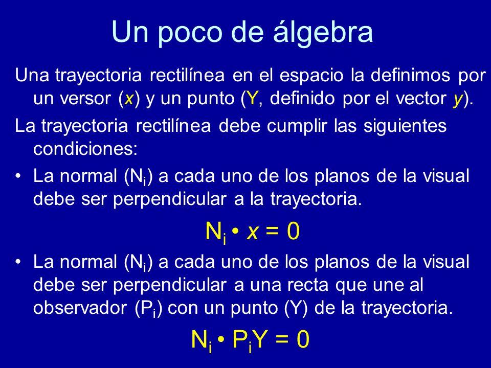 Un poco de álgebra Una trayectoria rectilínea en el espacio la definimos por un versor (x) y un punto (Y, definido por el vector y).