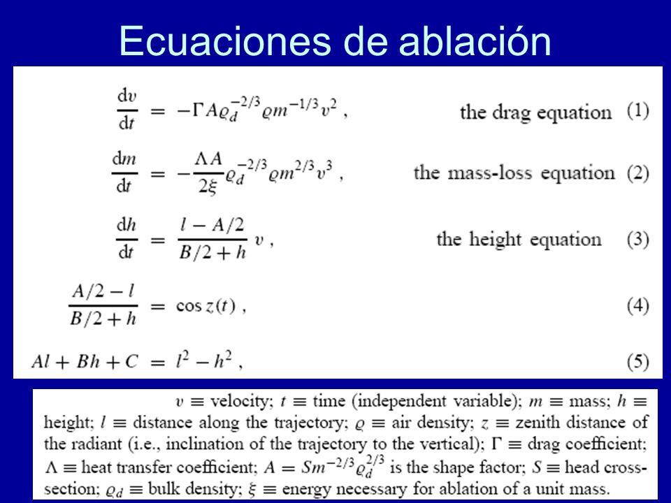 Ecuaciones de ablación