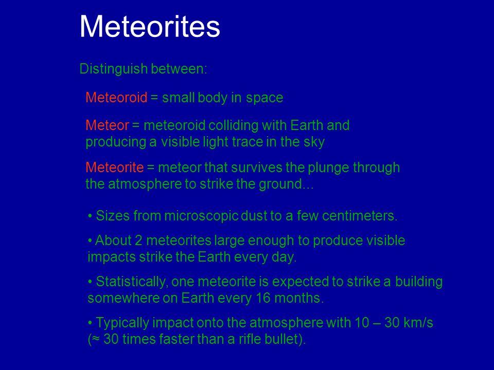 La trayectoria oscura del meteorito Ecuaciones de la trayectoria oscura donde (v l,v h,v x ) son las componentes de la velocidad del meteoroide (l - en la dirección horizontal en el plano de la trayectoria, h - en la dirección vertical, x - en la dirección perpendicular al plano) (V l,0,V x ) son las componentes de la velocidad del viento.