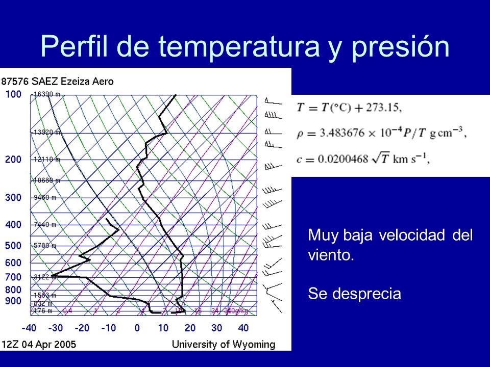 Perfil de temperatura y presión Muy baja velocidad del viento. Se desprecia