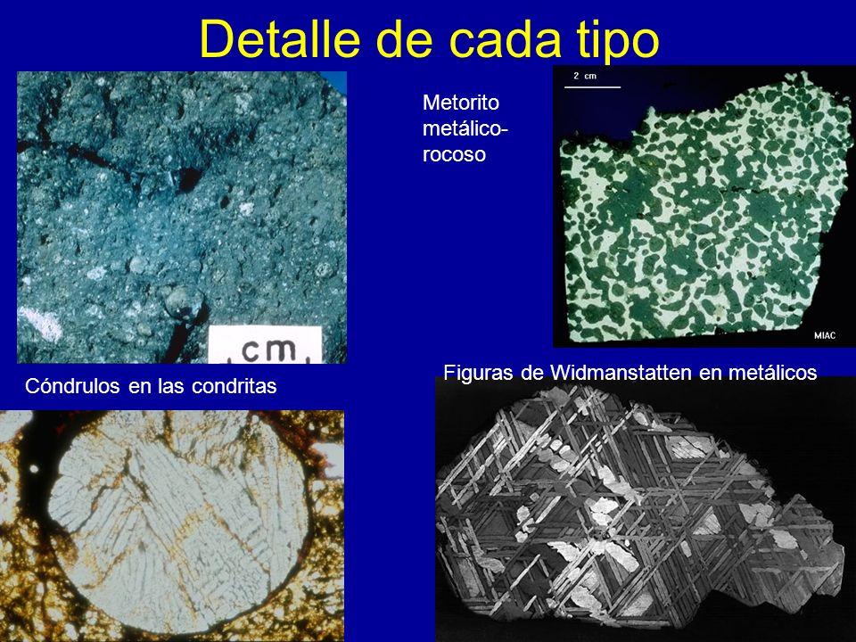 Detalle de cada tipo Cóndrulos en las condritas Figuras de Widmanstatten en metálicos Metorito metálico- rocoso