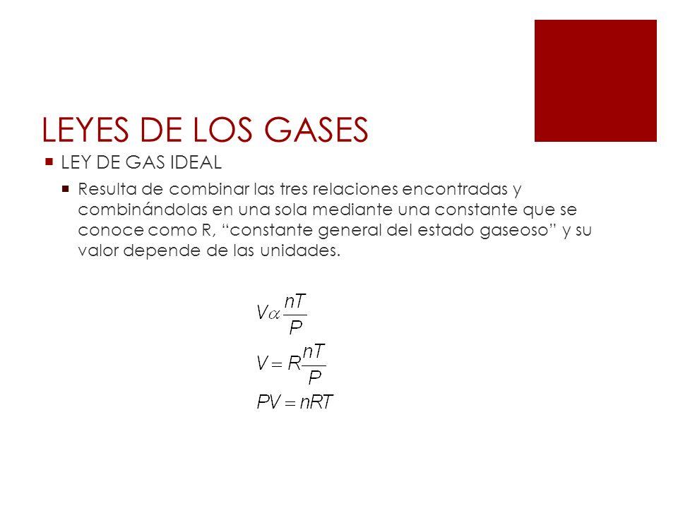 LEYES DE LOS GASES LEY DE GAS IDEAL Resulta de combinar las tres relaciones encontradas y combinándolas en una sola mediante una constante que se cono