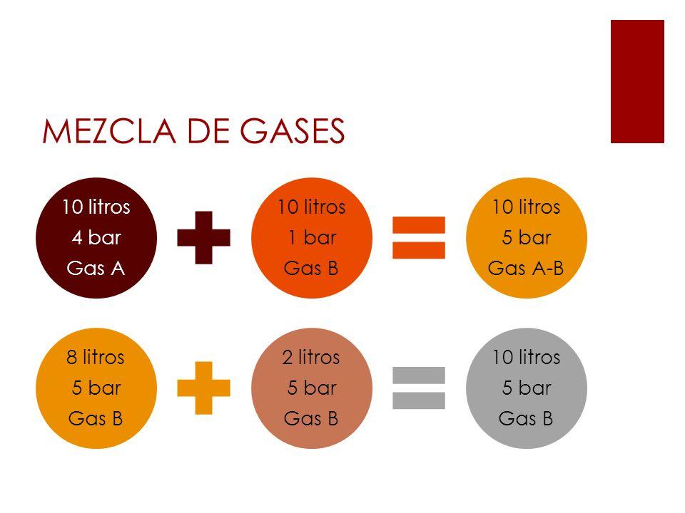 MEZCLA DE GASES 10 litros 4 bar Gas A 10 litros 1 bar Gas B 10 litros 5 bar Gas A-B 8 litros 5 bar Gas B 2 litros 5 bar Gas B 10 litros 5 bar Gas B