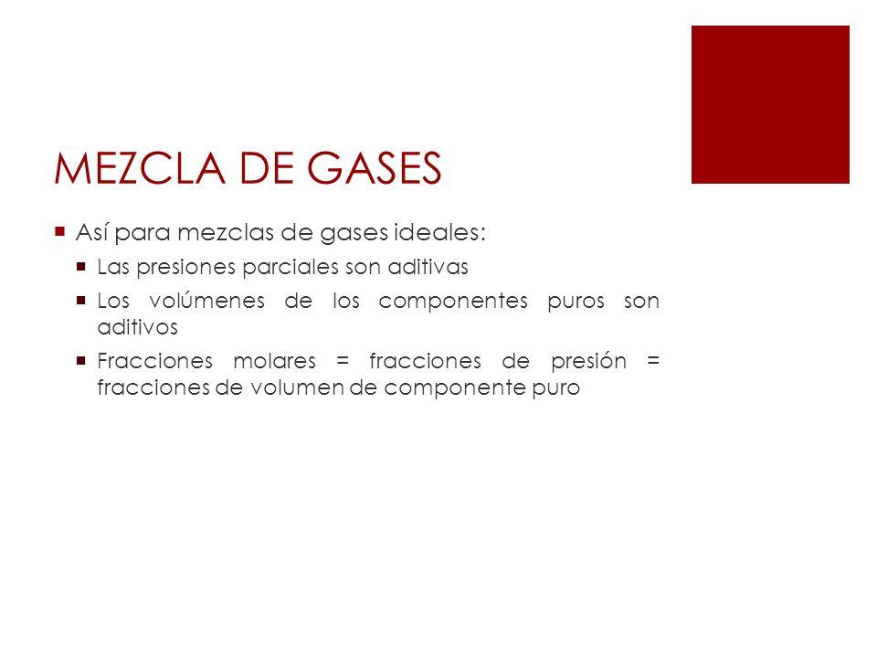 MEZCLA DE GASES Así para mezclas de gases ideales: Las presiones parciales son aditivas Los volúmenes de los componentes puros son aditivos Fracciones