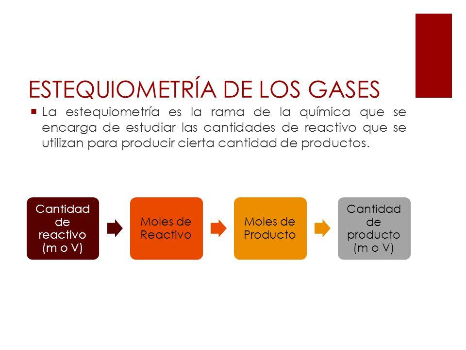 ESTEQUIOMETRÍA DE LOS GASES La estequiometría es la rama de la química que se encarga de estudiar las cantidades de reactivo que se utilizan para prod