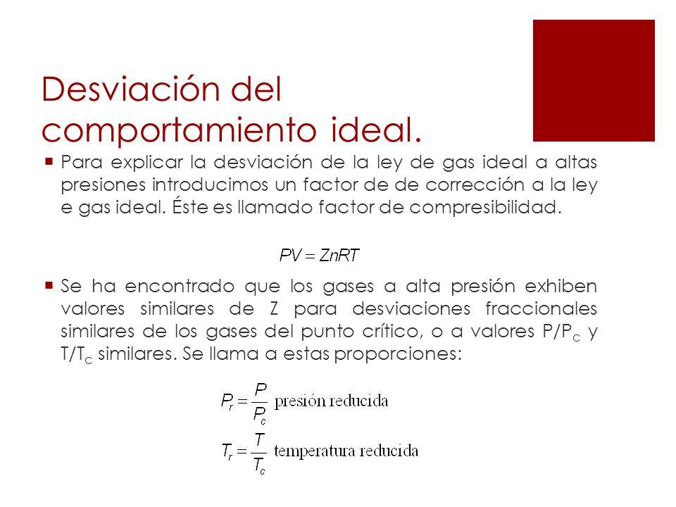 Desviación del comportamiento ideal. Para explicar la desviación de la ley de gas ideal a altas presiones introducimos un factor de de corrección a la
