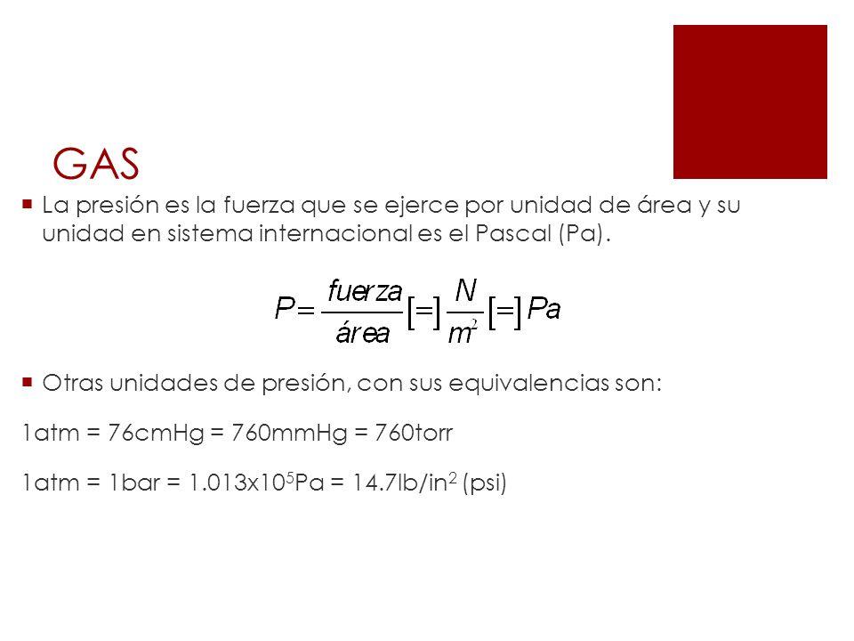 GAS La presión es la fuerza que se ejerce por unidad de área y su unidad en sistema internacional es el Pascal (Pa). Otras unidades de presión, con su