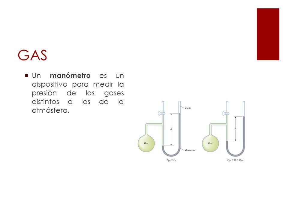 GAS Un manómetro es un dispositivo para medir la presión de los gases distintos a los de la atmósfera.