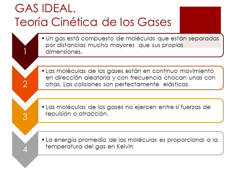 GAS IDEAL. Teoría Cinética de los Gases 1 Un gas está compuesto de moléculas que están separadas por distancias mucho mayores que sus propias dimensio