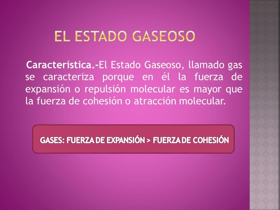 Está característica da como resultado el que los gases tengan las siguientes propiedades: 1.Las moléculas en los gases se encuentran separadas por grandes espacios intermoleculares.
