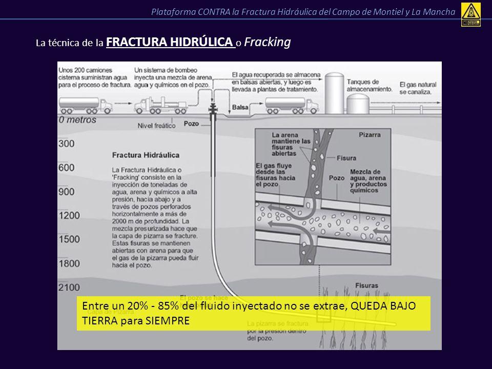 La técnica de la FRACTURA HIDRÚLICA o Fracking Entre un 20% - 85% del fluido inyectado no se extrae, QUEDA BAJO TIERRA para SIEMPRE Plataforma CONTRA