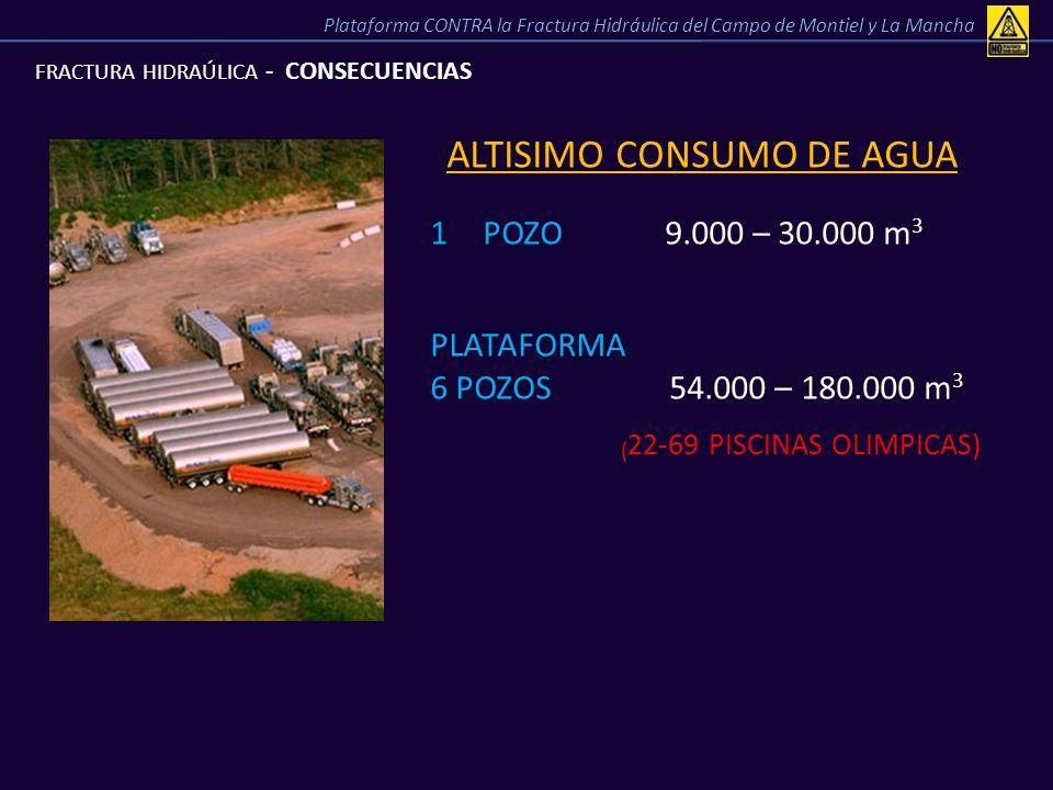 FRACTURA HIDRAÚLICA - CONSECUENCIAS ALTISIMO CONSUMO DE AGUA 1POZO 9.000 – 30.000 m 3 PLATAFORMA 6 POZOS 54.000 – 180.000 m 3 ( 22-69 PISCINAS OLIMPIC