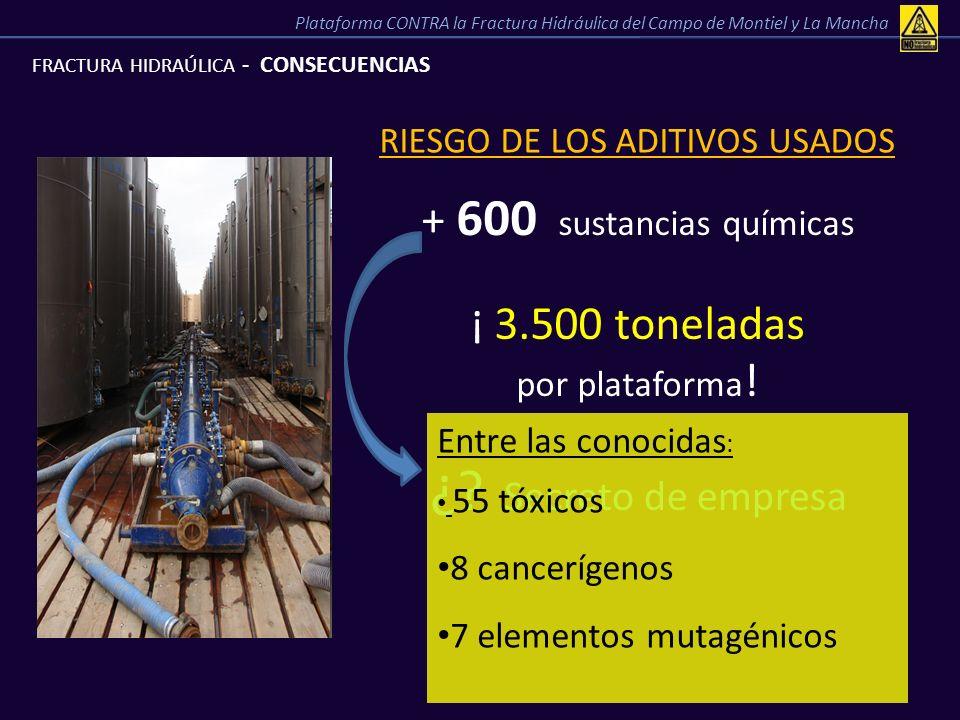 FRACTURA HIDRAÚLICA - CONSECUENCIAS RIESGO DE LOS ADITIVOS USADOS + 600 sustancias químicas ¡ 3.500 toneladas por plataforma ! ¿? Secreto de empresa E