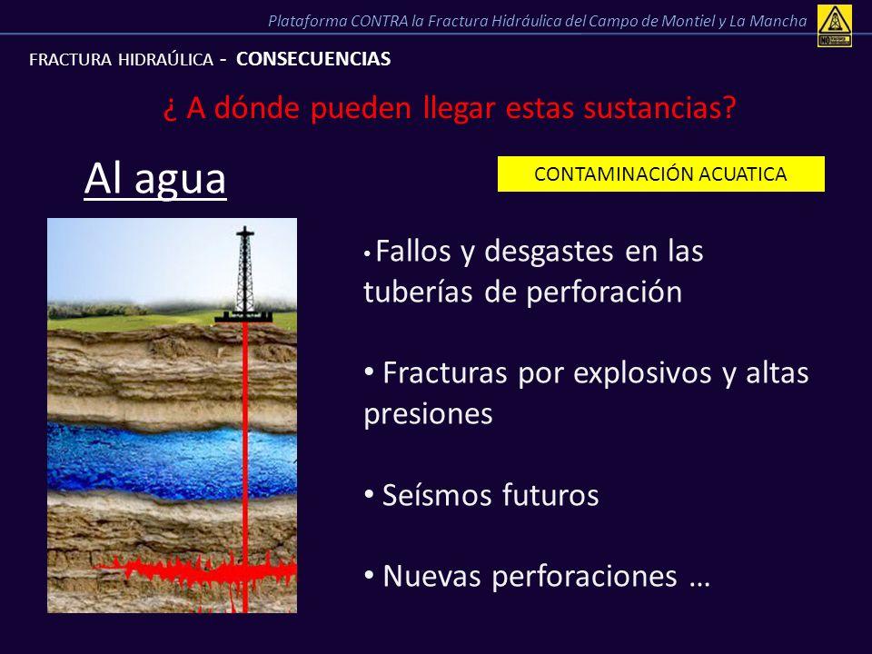 FRACTURA HIDRAÚLICA - CONSECUENCIAS ¿ A dónde pueden llegar estas sustancias? CONTAMINACIÓN ACUATICA Al agua Fallos y desgastes en las tuberías de per
