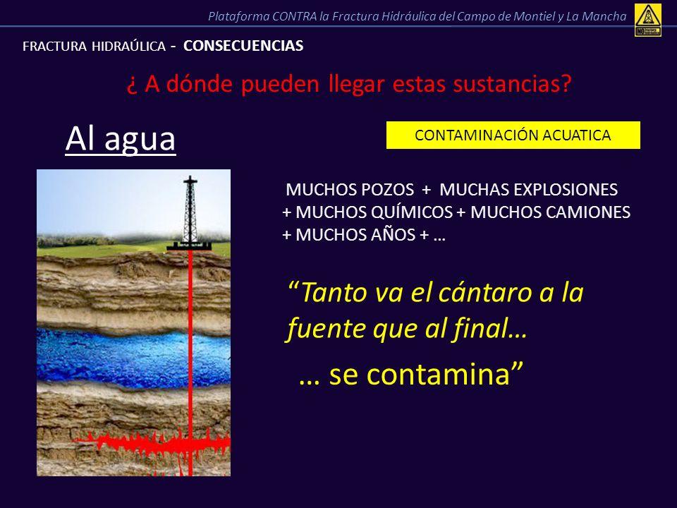 FRACTURA HIDRAÚLICA - CONSECUENCIAS ¿ A dónde pueden llegar estas sustancias? CONTAMINACIÓN ACUATICA Al agua MUCHOS POZOS + MUCHAS EXPLOSIONES + MUCHO