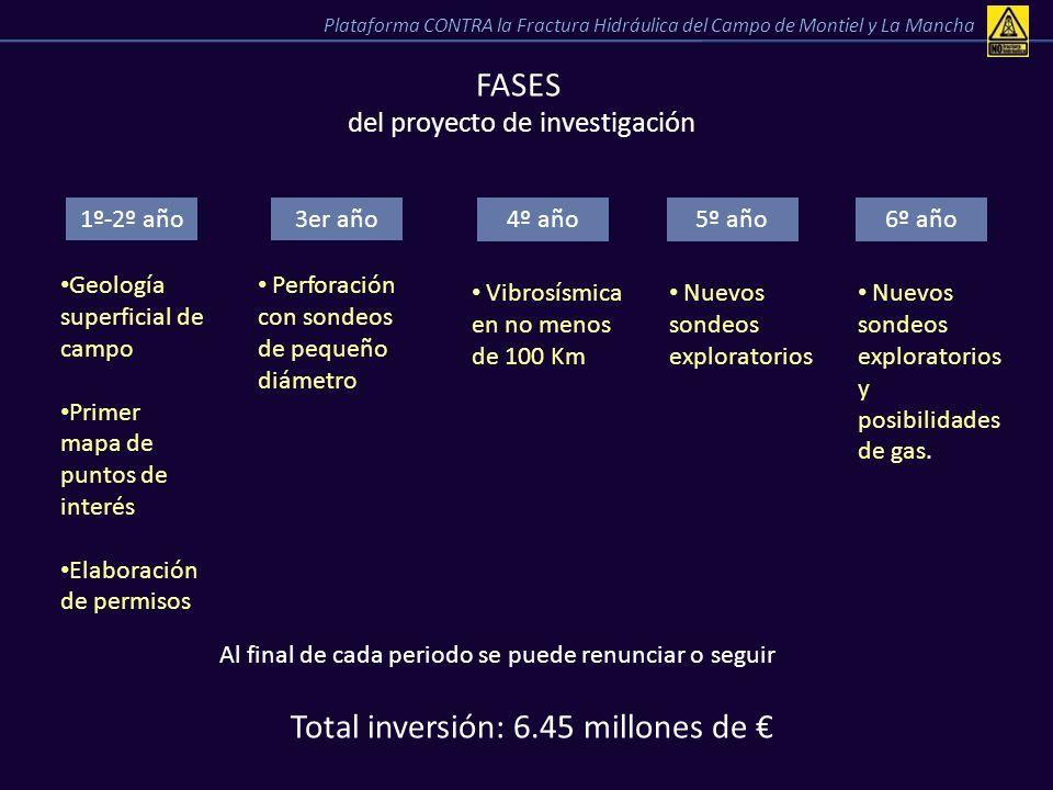 FRACTURA HIDRAÚLICA - BENEFICIOS PARA LA ZONA BENEFICIOS PARA LA ZONA .