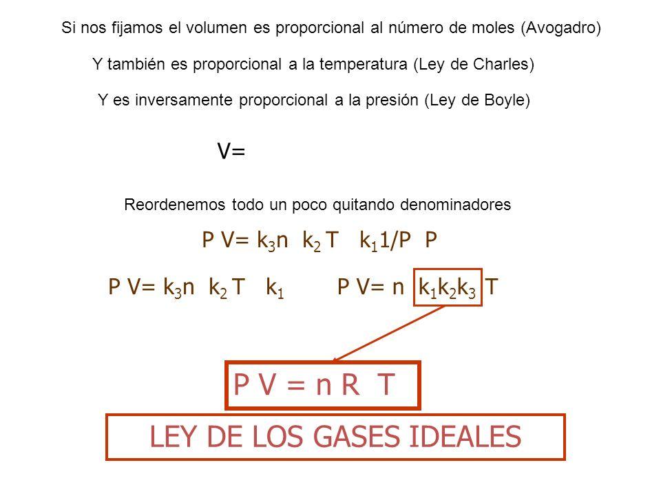 V= k 3 n k 2 T k 1 1/P P V= k 3 n k 2 T k 1 1/P P P V= k 3 n k 2 T k 1 P V= n k 1 k 2 k 3 T Si nos fijamos el volumen es proporcional al número de moles (Avogadro) Y también es proporcional a la temperatura (Ley de Charles) Y es inversamente proporcional a la presión (Ley de Boyle) Reordenemos todo un poco quitando denominadores P V = n R T LEY DE LOS GASES IDEALES