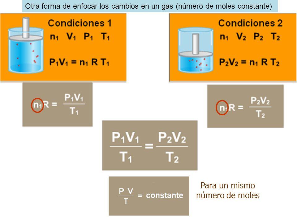 Para un mismo número de moles Otra forma de enfocar los cambios en un gas (número de moles constante)