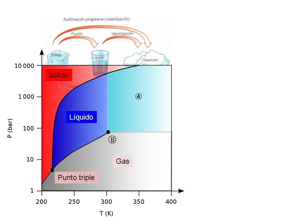 Sólido Líquido Gas Punto triple