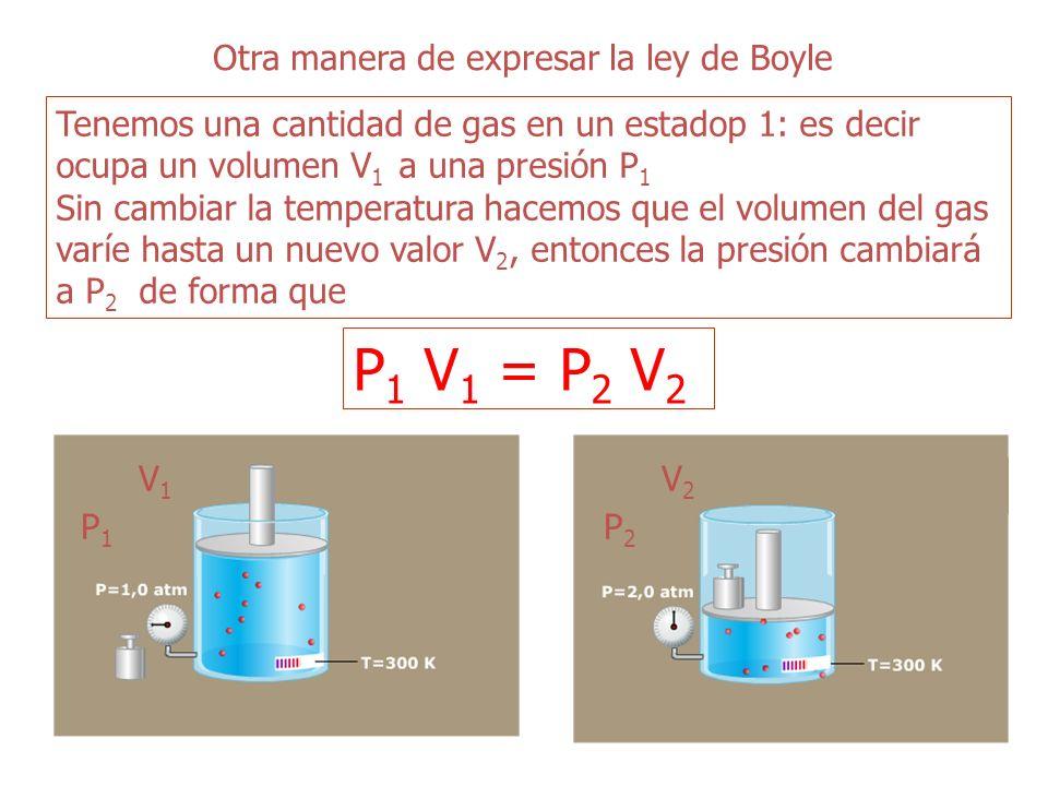 Relación entre el volumen y la temperatura de un gas cuando la presión es constante Fue enunciada por J.