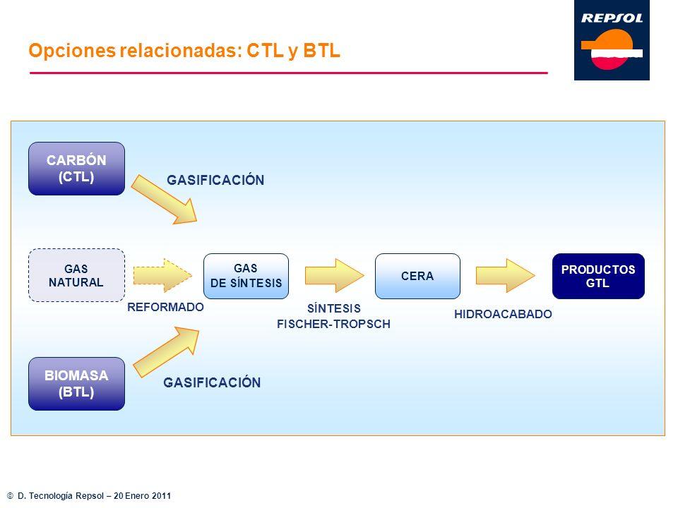 GAS NATURAL GAS DE SÍNTESIS CERA PRODUCTOS GTL SÍNTESIS FISCHER-TROPSCH REFORMADO HIDROACABADO Opciones relacionadas: CTL y BTL © D. Tecnología Repsol