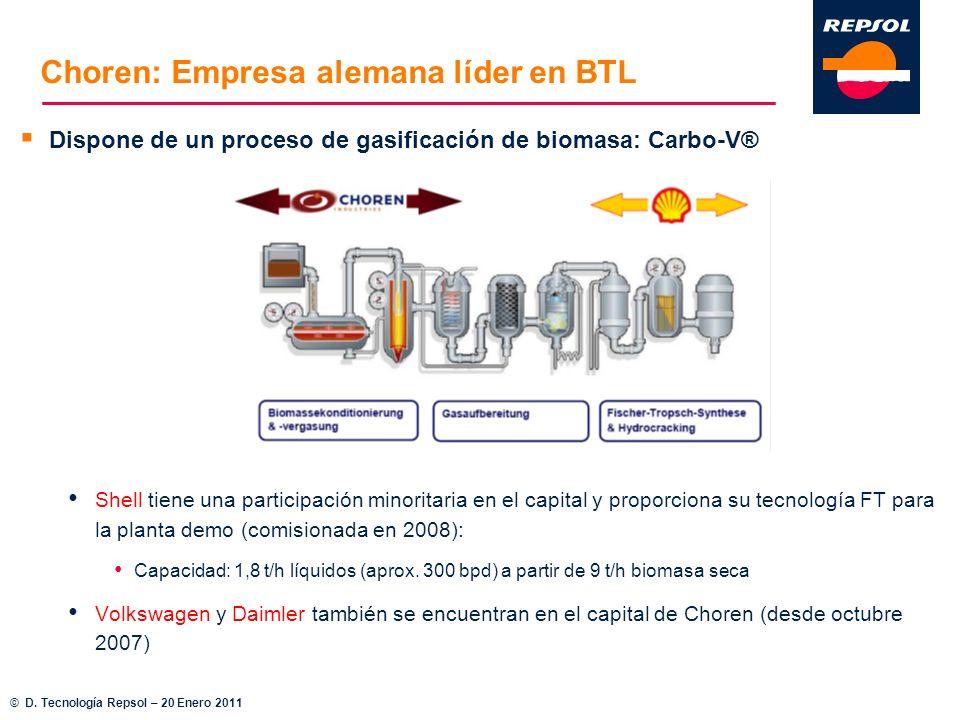 Choren: Empresa alemana líder en BTL Dispone de un proceso de gasificación de biomasa: Carbo-V® Shell tiene una participación minoritaria en el capita