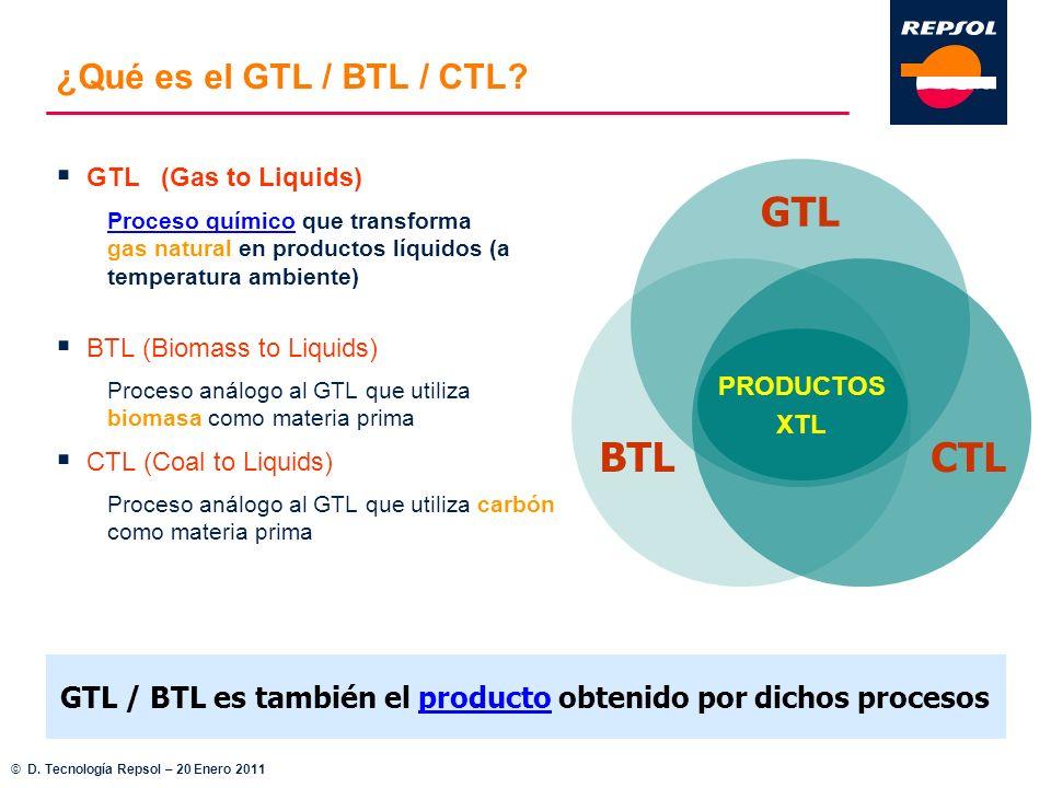 ¿Qué es el GTL / BTL / CTL? GTL (Gas to Liquids) Proceso químico que transforma gas natural en productos líquidos (a temperatura ambiente) BTL (Biomas