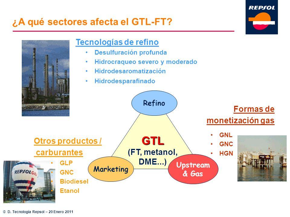 Tecnologías de refino Desulfuración profunda Hidrocraqueo severo y moderado Hidrodesaromatización Hidrodesparafinado Formas de monetización gas GNL GN
