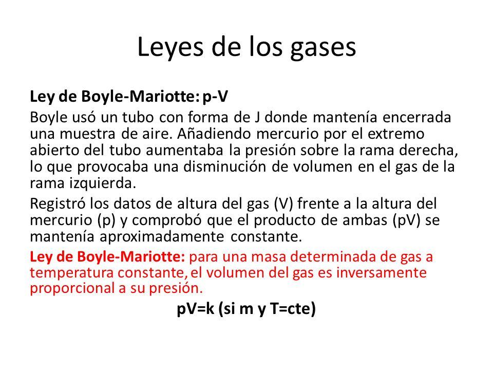 Leyes de los gases Ley de Boyle-Mariotte: p-V Boyle usó un tubo con forma de J donde mantenía encerrada una muestra de aire. Añadiendo mercurio por el