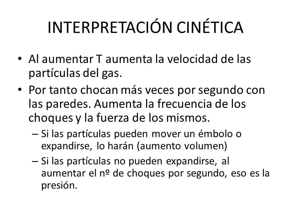 INTERPRETACIÓN CINÉTICA Al aumentar T aumenta la velocidad de las partículas del gas. Por tanto chocan más veces por segundo con las paredes. Aumenta