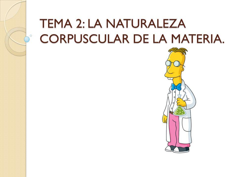 1.- ¿Qué es la materia.Materia es todo aquello que posee masa y ocupa un determinado volumen.