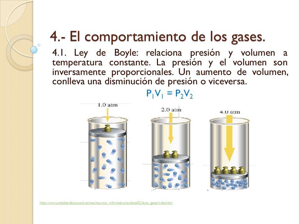 4.- El comportamiento de los gases 4.2 Ley de Charles: el volumen y la temperatura son directamente proporcionales.