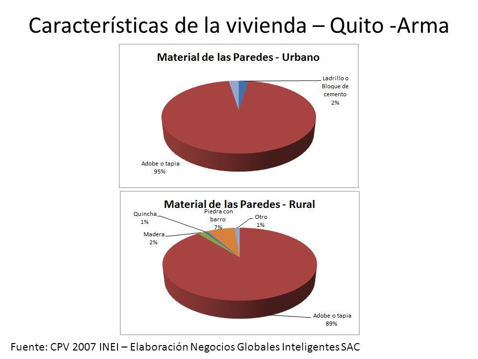 Características de la vivienda – Quito -Arma Fuente: CPV 2007 INEI – Elaboración Negocios Globales Inteligentes SAC