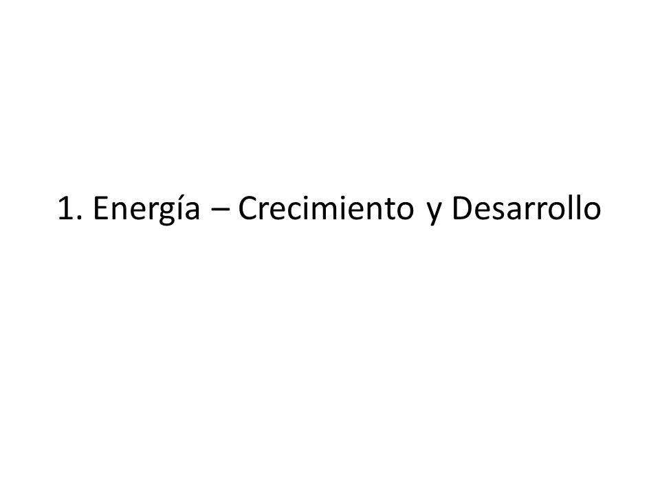 Rol de la Energía en el crecimiento y desarrollo Pobreza y Energía Infraestructura: Agua y desagüe Transporte: Carreteras, ferrovías, embarcaderos, puertos Energía eléctrica Irrigación: Represas, canales, regadío Telecomunicaciones: Teléfonos, radio, tv Capital humano: Educación para ganar productividad Salud para el desarrollo intelectual y laboral Comercialización, emprendimiento Acceso al crédito: Para llevar a cabo emprendimientos Instituciones: Fomenten la creatividad y faciliten la ejecución de los emprendimientos ………….