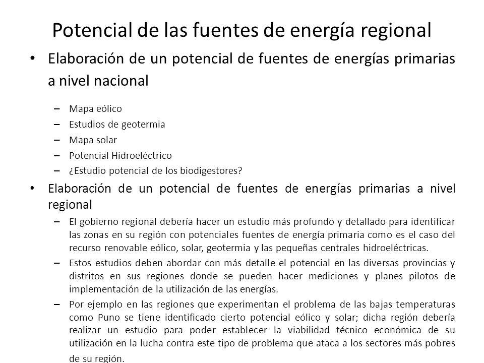 Potencial de las fuentes de energía regional Elaboración de un potencial de fuentes de energías primarias a nivel nacional – Mapa eólico – Estudios de geotermia – Mapa solar – Potencial Hidroeléctrico – ¿Estudio potencial de los biodigestores.