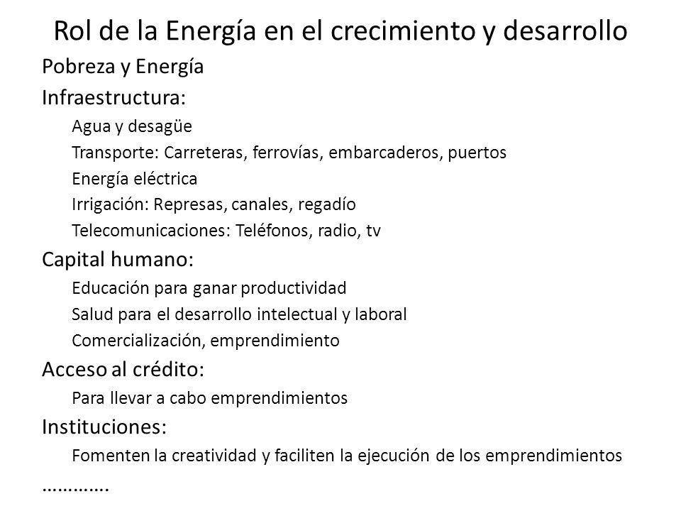 4. Necesidades y Demanda de Energía