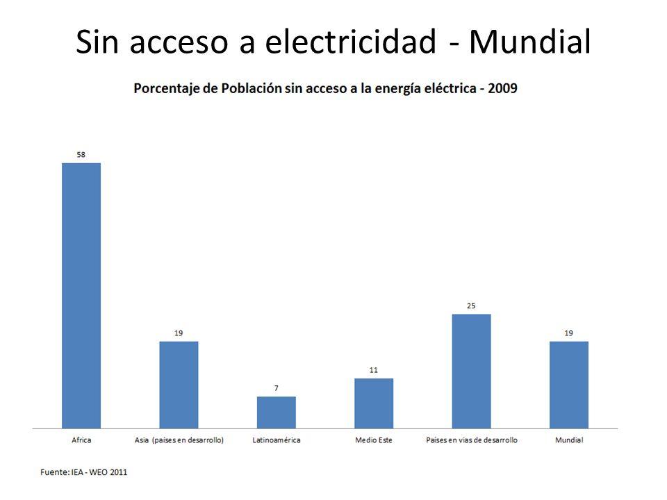 Tecnologías para satisfacer necesidades energéticas en la vivienda rural
