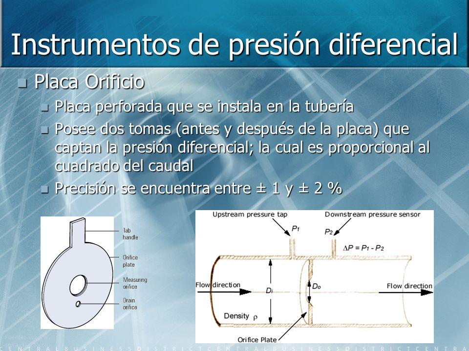 Instrumentos de presión diferencial Placa Orificio Placa perforada que se instala en la tubería Posee dos tomas (antes y después de la placa) que capt