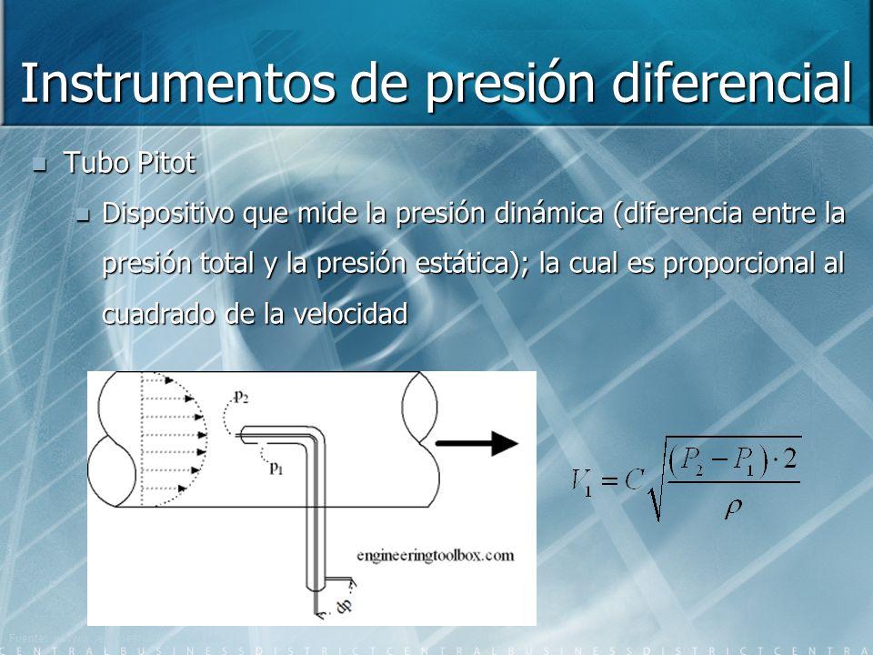 Instrumentos de presión diferencial Tubo Pitot Dispositivo que mide la presión dinámica (diferencia entre la presión total y la presión estática); la