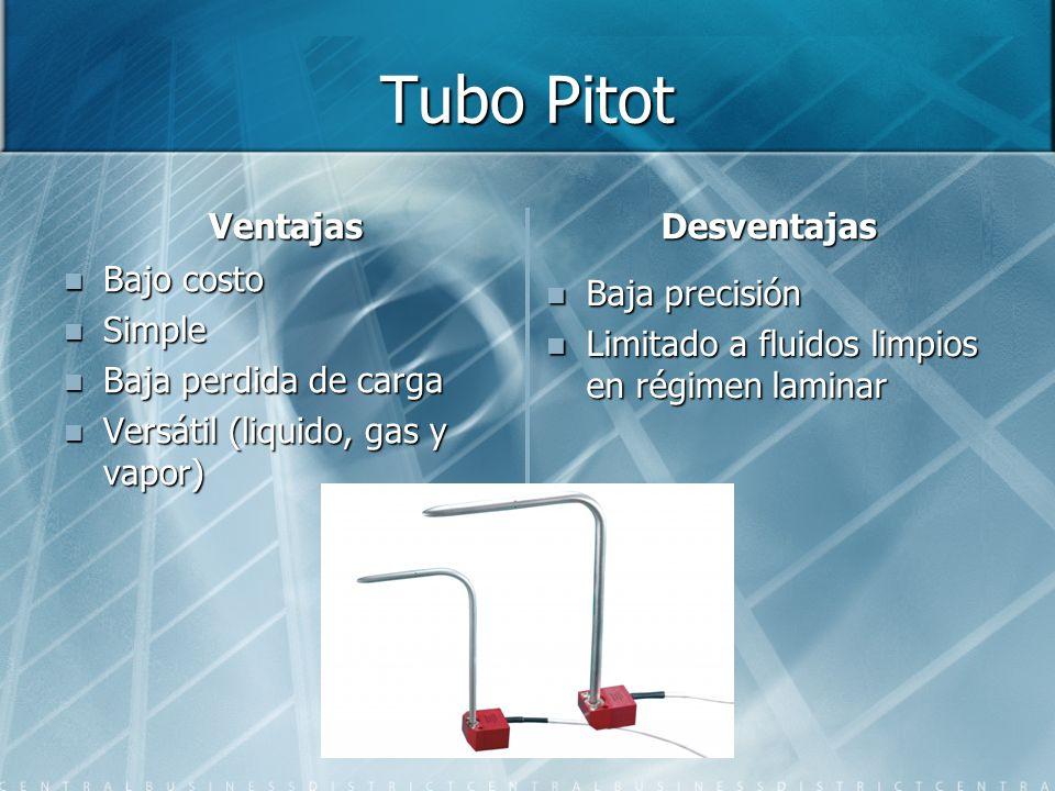 Tubo Pitot Ventajas Bajo costo Simple Baja perdida de carga Versátil (liquido, gas y vapor) Desventajas Baja precisión Limitado a fluidos limpios en r