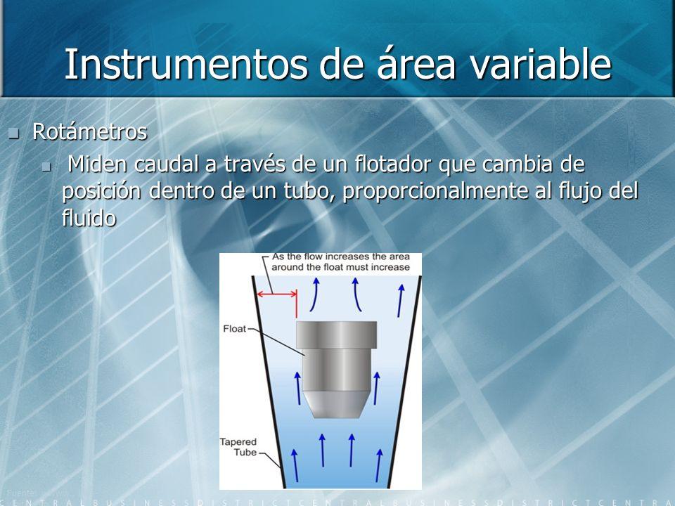 Instrumentos de área variable Rotámetros Miden caudal a través de un flotador que cambia de posición dentro de un tubo, proporcionalmente al flujo del