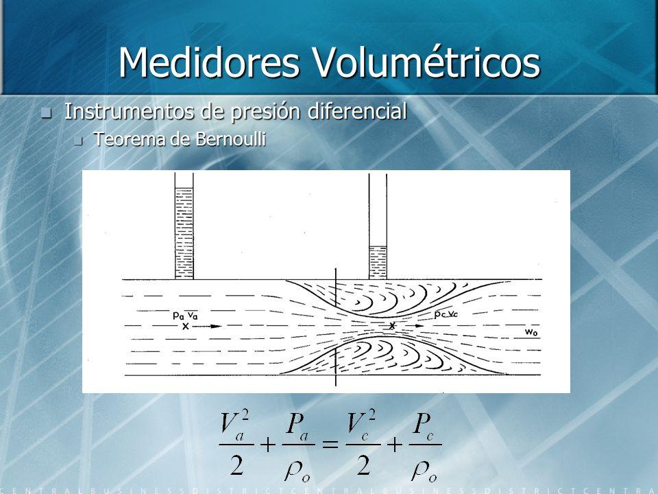Medidores Volumétricos Instrumentos de presión diferencial Teorema de Bernoulli