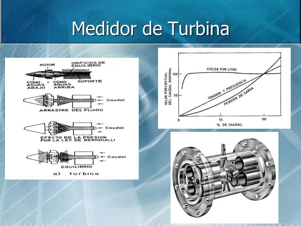 Medidor de Turbina