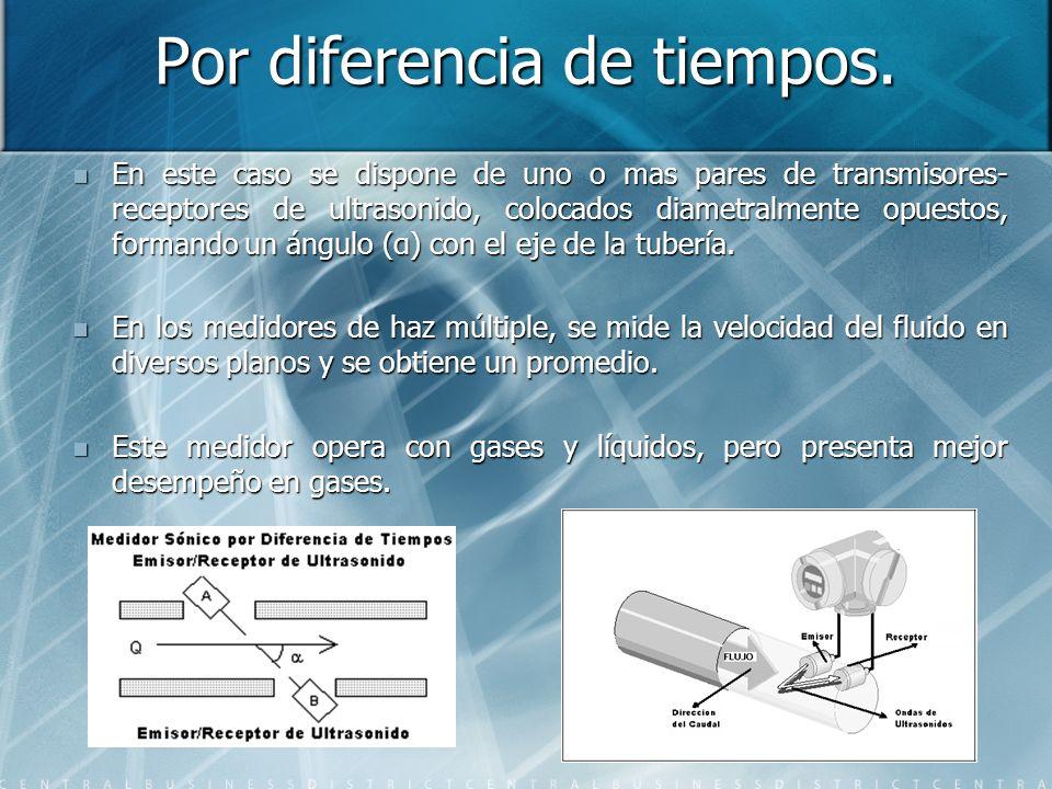 Por diferencia de tiempos. En este caso se dispone de uno o mas pares de transmisores- receptores de ultrasonido, colocados diametralmente opuestos, f