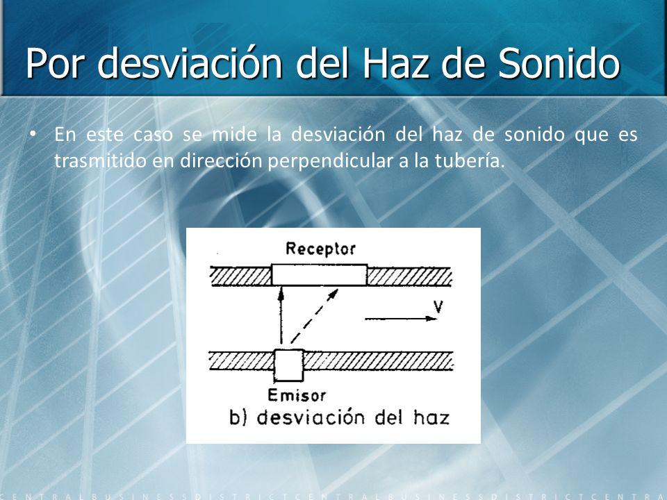 Por desviación del Haz de Sonido En este caso se mide la desviación del haz de sonido que es trasmitido en dirección perpendicular a la tubería.