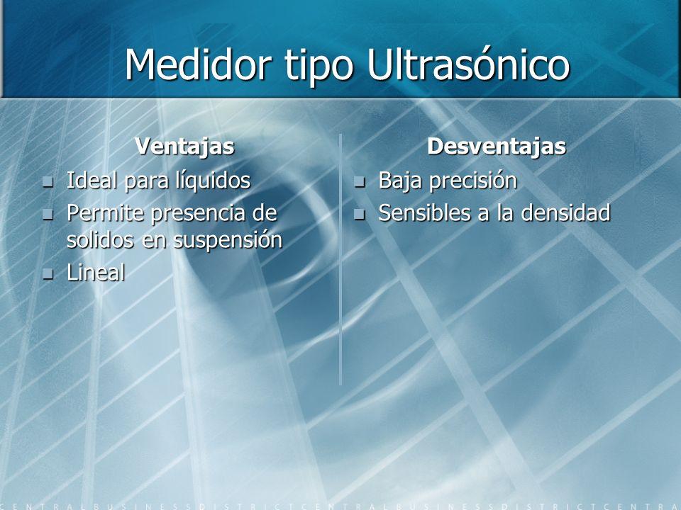 Medidor tipo Ultrasónico Medidor tipo Ultrasónico Ventajas Ideal para líquidos Permite presencia de solidos en suspensión Lineal Desventajas Baja prec