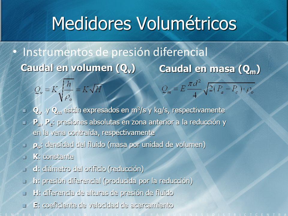 Medidores Volumétricos Caudal en volumen (Q v ) Q v y Q m están expresados en m 3 /s y kg/s, respectivamente P a, P c : presiones absolutas en zona an