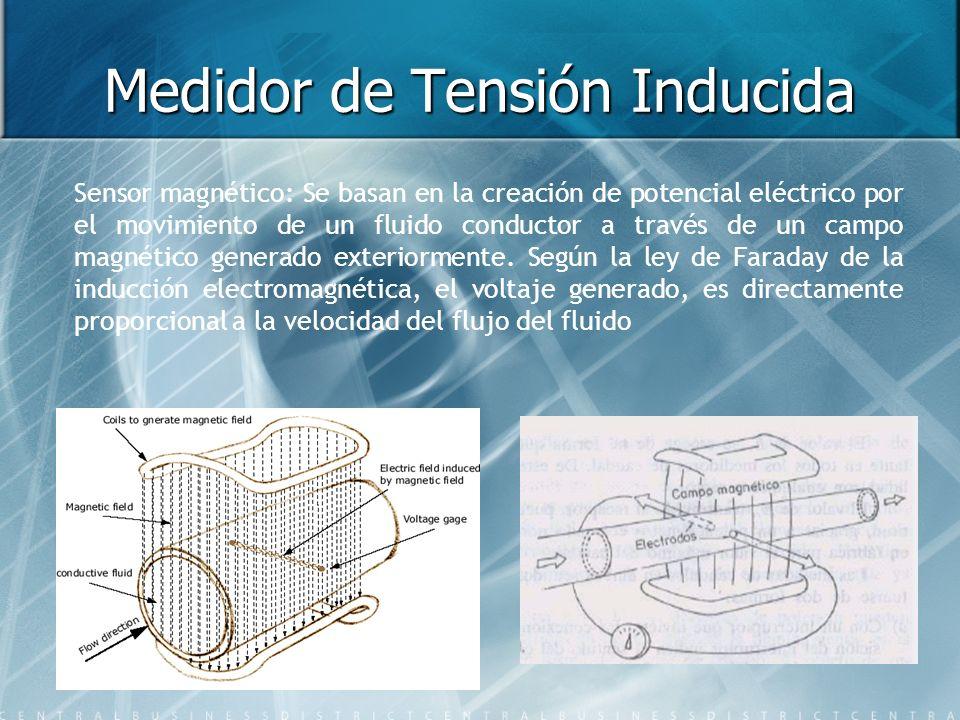Medidor de Tensión Inducida Sensor magnético: Se basan en la creación de potencial eléctrico por el movimiento de un fluido conductor a través de un c